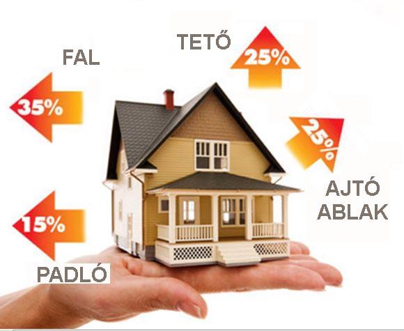 Szigetelje az otthonát pályázati segítséggel!